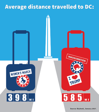 Average_distance_traveled_DC.png