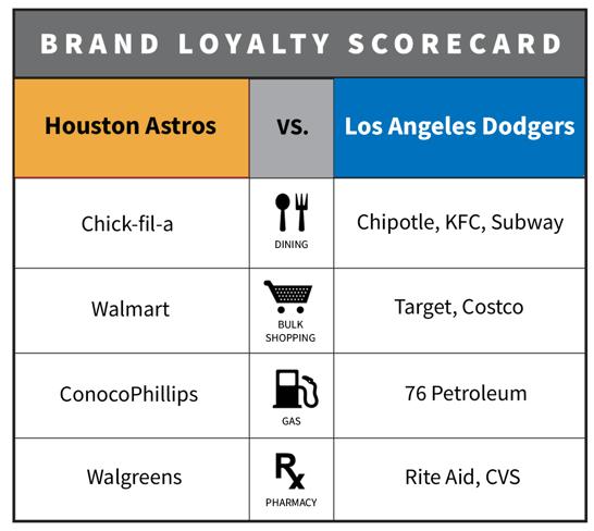 Brand Loyalty Scorecard updated.png