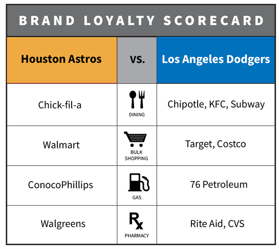 Brand Loyalty Scorecard updated.png