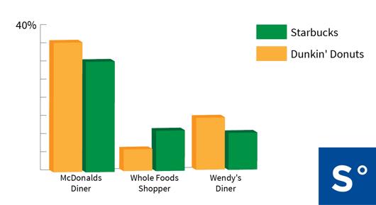 chart_food-1.png